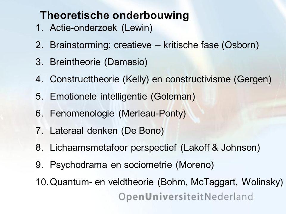 Theoretische onderbouwing 1.Actie-onderzoek (Lewin) 2.Brainstorming: creatieve – kritische fase (Osborn) 3.Breintheorie (Damasio) 4.Constructtheorie (Kelly) en constructivisme (Gergen) 5.Emotionele intelligentie (Goleman) 6.Fenomenologie (Merleau-Ponty) 7.Lateraal denken (De Bono) 8.Lichaamsmetafoor perspectief (Lakoff & Johnson) 9.Psychodrama en sociometrie (Moreno) 10.Quantum- en veldtheorie (Bohm, McTaggart, Wolinsky)