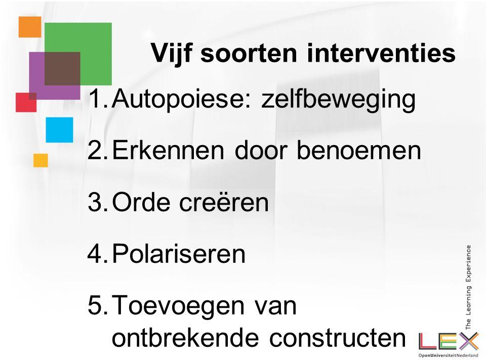 Vijf soorten interventies 1.Autopoiese: zelfbeweging 2.Erkennen door benoemen 3.Orde creëren 4.Polariseren 5.Toevoegen van ontbrekende constructen