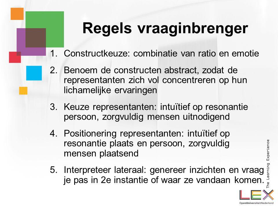Regels vraaginbrenger 1.Constructkeuze: combinatie van ratio en emotie 2.Benoem de constructen abstract, zodat de representanten zich vol concentreren op hun lichamelijke ervaringen 3.Keuze representanten: intuïtief op resonantie persoon, zorgvuldig mensen uitnodigend 4.Positionering representanten: intuïtief op resonantie plaats en persoon, zorgvuldig mensen plaatsend 5.Interpreteer lateraal: genereer inzichten en vraag je pas in 2e instantie of waar ze vandaan komen.