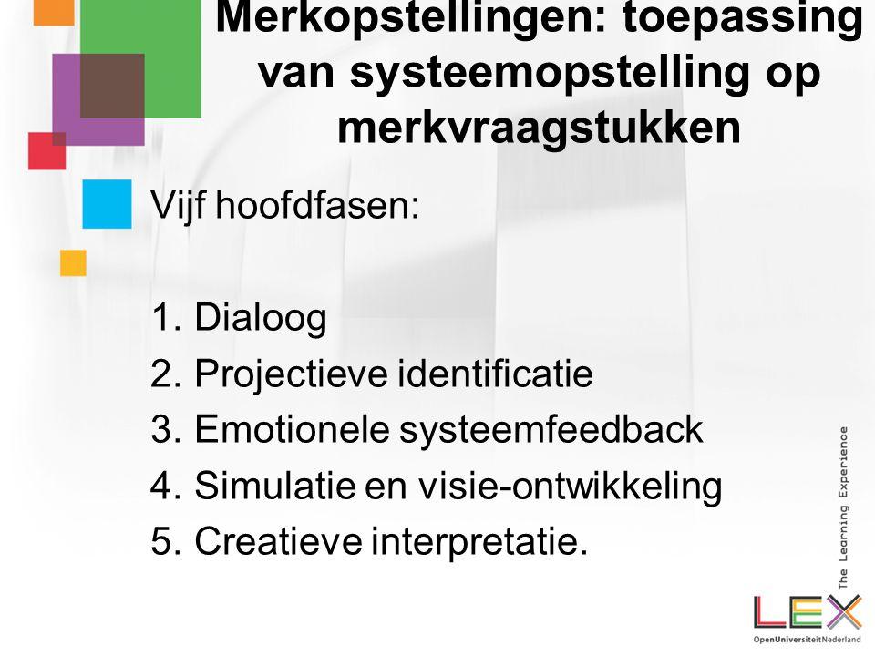 Regels publiek 1.Concentreer je op je persoonlijke ervaringen: gevoelens, tele-ervaringen en gewenste bewegingen 2.Beschrijf deze ervaringen en je conclusie ten aanzien van het merkvraagstuk in de slotdialoog.
