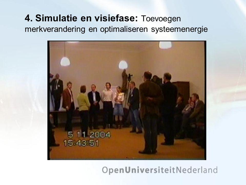 4. Simulatie en visiefase: Toevoegen merkverandering en optimaliseren systeemenergie