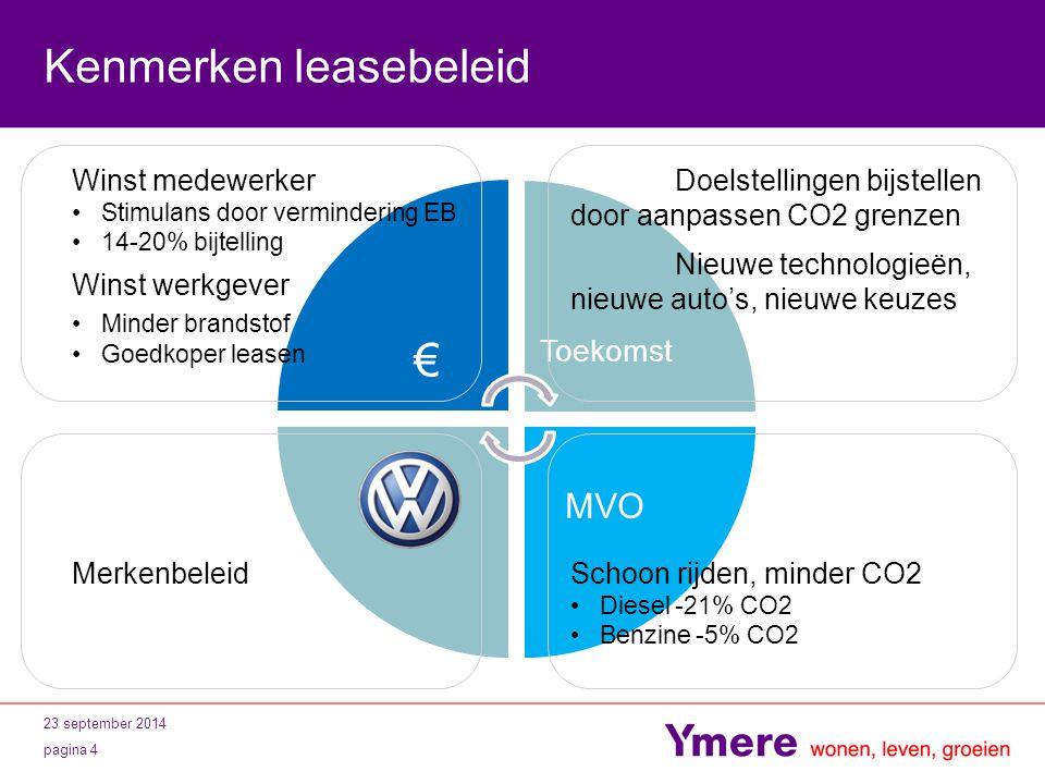 Kenmerken leasebeleid € Toekomst MVO 23 september 2014 pagina 4 Winst medewerker Stimulans door vermindering EB 14-20% bijtelling Winst werkgever Mind