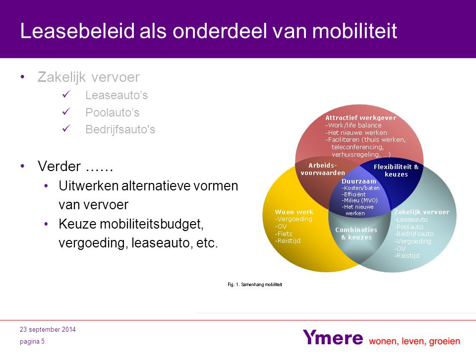 23 september 2014 pagina 5 Leasebeleid als onderdeel van mobiliteit Zakelijk vervoer Leaseauto's Poolauto's Bedrijfsauto's Verder …… Uitwerken alterna