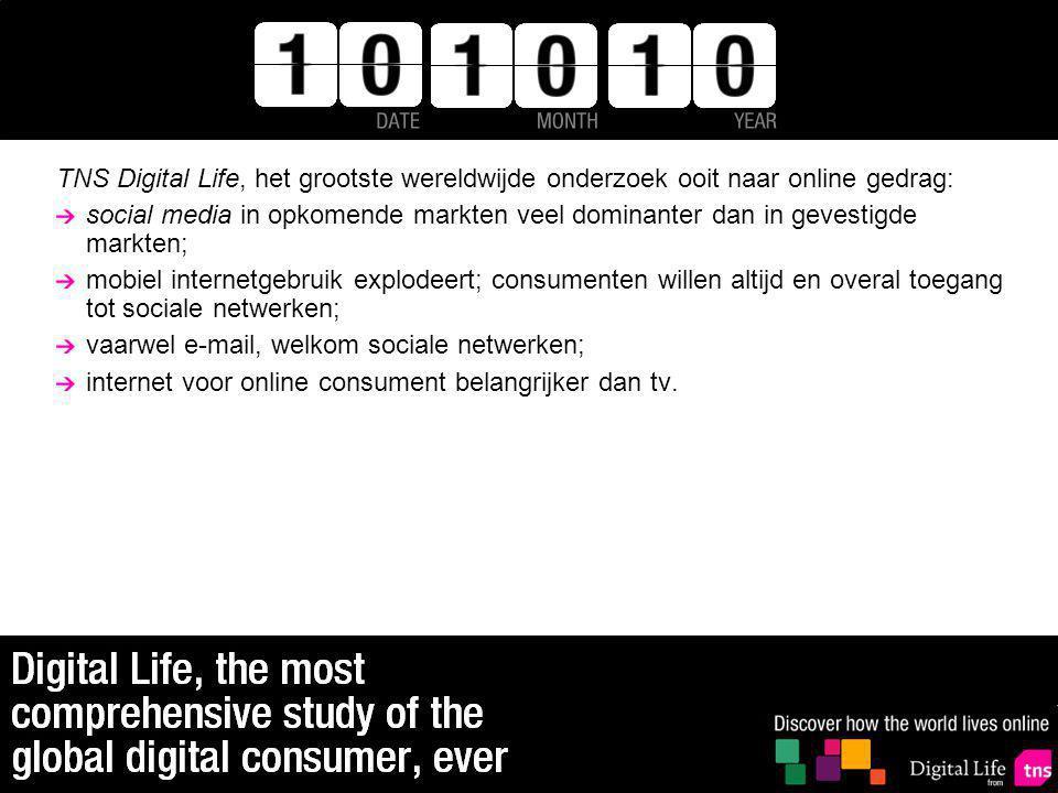 TNS Digital Life, het grootste wereldwijde onderzoek ooit naar online gedrag: social media in opkomende markten veel dominanter dan in gevestigde markten; mobiel internetgebruik explodeert; consumenten willen altijd en overal toegang tot sociale netwerken; vaarwel e-mail, welkom sociale netwerken; internet voor online consument belangrijker dan tv.