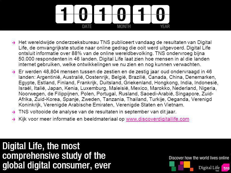 Het wereldwijde onderzoeksbureau TNS publiceert vandaag de resultaten van Digital Life, de omvangrijkste studie naar online gedrag die ooit werd uitgevoerd.