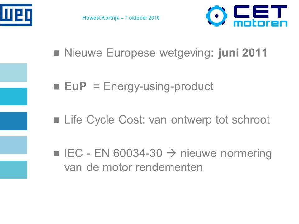 Howest Kortrijk – 7 oktober 2010 Nieuwe Europese wetgeving: juni 2011 EuP = Energy-using-product Life Cycle Cost: van ontwerp tot schroot IEC - EN 60034-30  nieuwe normering van de motor rendementen
