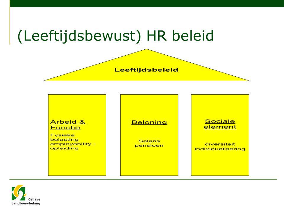 (Leeftijdsbewust) HR beleid
