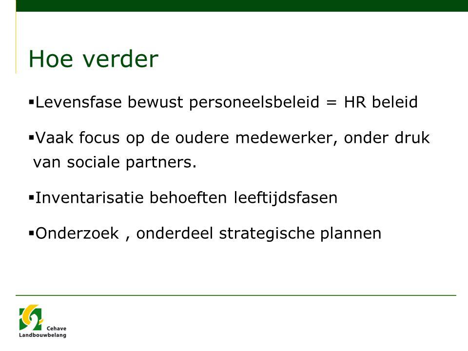 Hoe verder  Levensfase bewust personeelsbeleid = HR beleid  Vaak focus op de oudere medewerker, onder druk van sociale partners.
