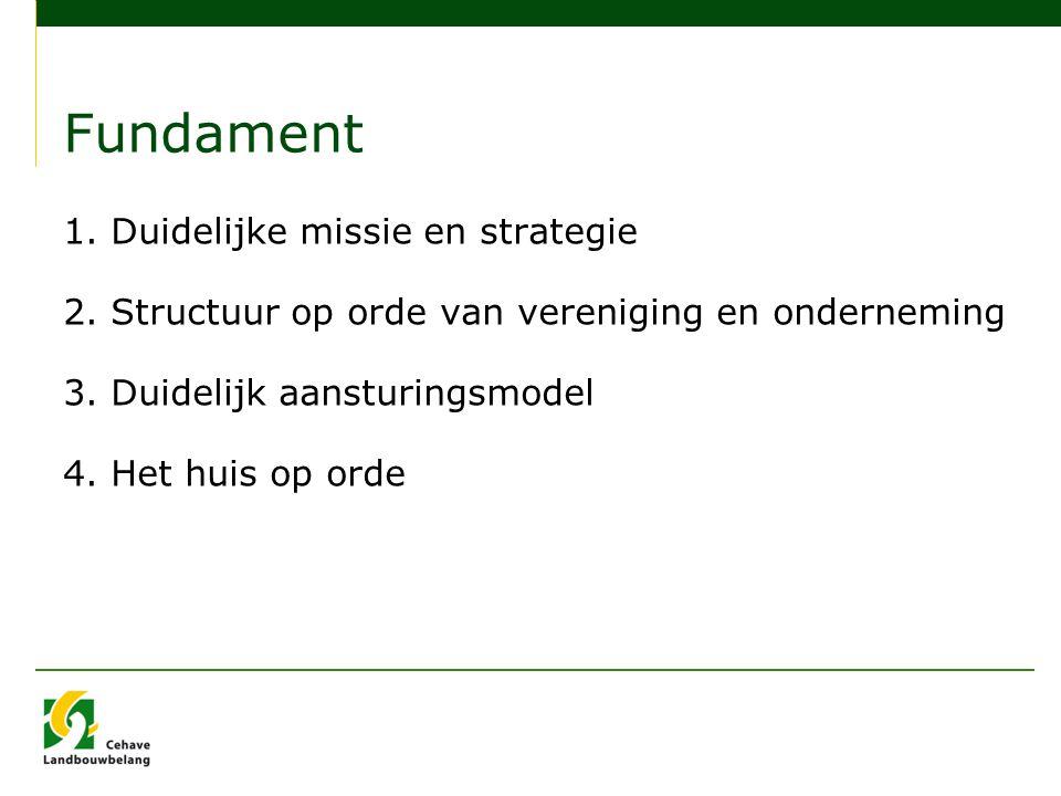 Fundament 1. Duidelijke missie en strategie 2. Structuur op orde van vereniging en onderneming 3.