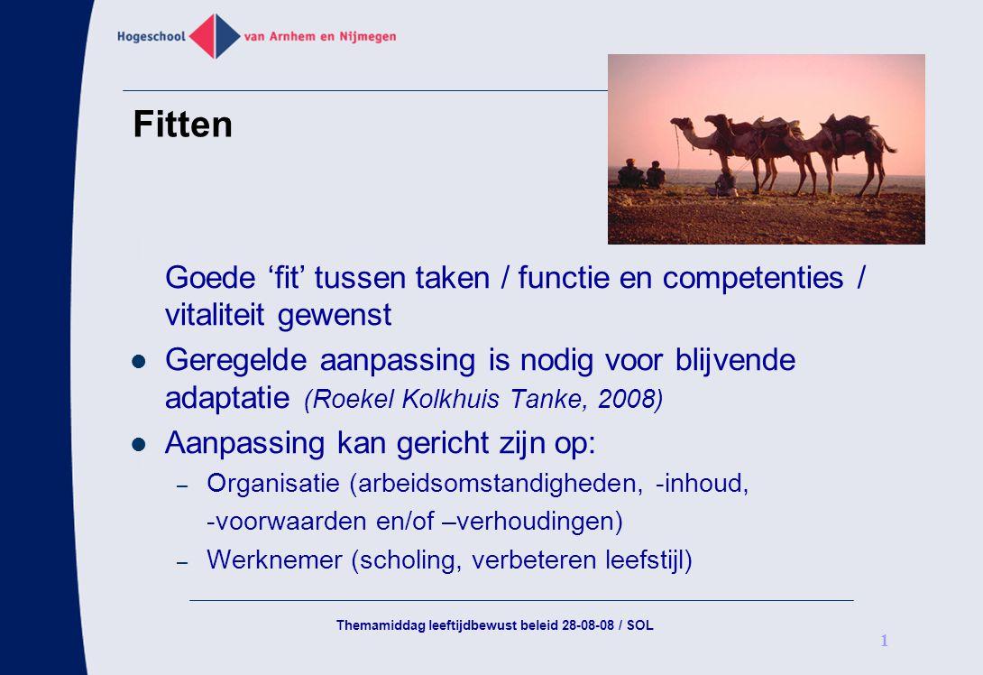 Themamiddag leeftijdbewust beleid 28-08-08 / SOL 1 Fitten Goede 'fit' tussen taken / functie en competenties / vitaliteit gewenst Geregelde aanpassing