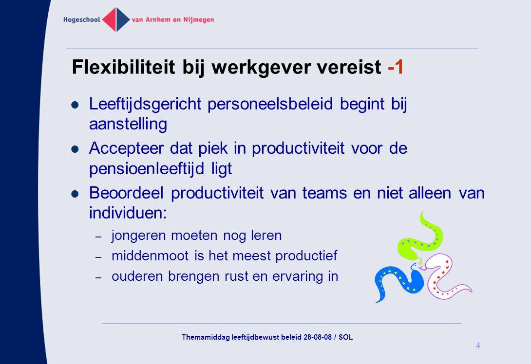 Themamiddag leeftijdbewust beleid 28-08-08 / SOL 4 Flexibiliteit bij werkgever vereist -1 Leeftijdsgericht personeelsbeleid begint bij aanstelling Acc