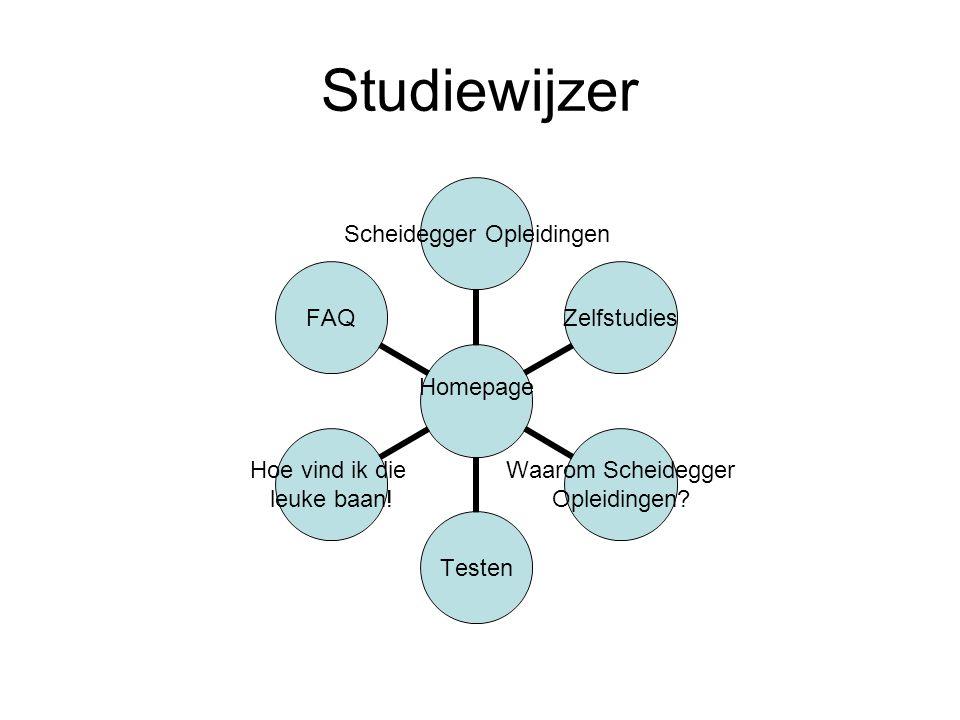Studiewijzer Homepage Scheidegger Opleidingen Zelfstudies Waarom Scheidegger Opleidingen.