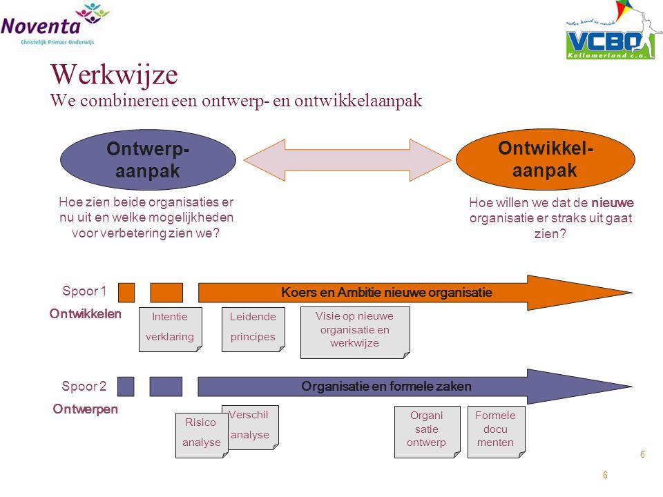6 Werkwijze We combineren een ontwerp- en ontwikkelaanpak Ontwerp- aanpak Ontwikkel- aanpak Hoe willen we dat de nieuwe organisatie er straks uit gaat