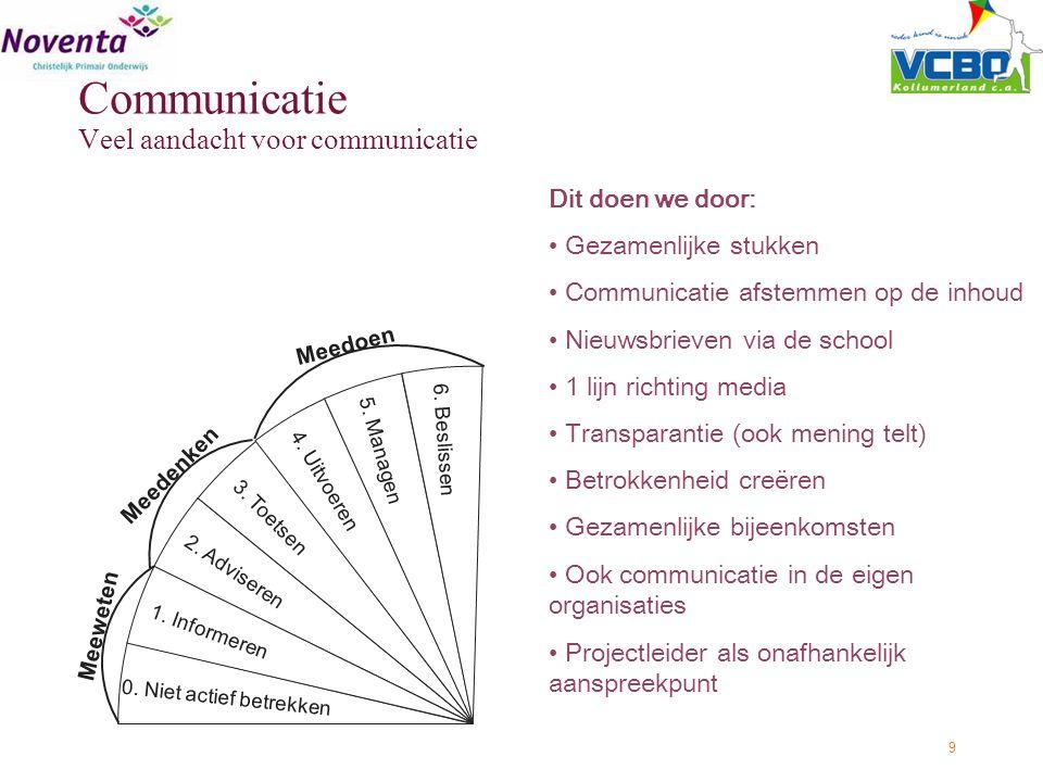 Agenda –Opening door Tjitse Hogendorp en Piet Hovinga (bestuursvoorzitters) –Introductie door Paulien Huizenga (projectleider) –Korte kennismaking met Noventa en VCBO Kollumerland –Beoogde meerwaarde en de intentieverklaring –Werkwijze: 1.Ontwikkelen en ontwerpen tegelijk 2.Fusieorganisatie en eigen organisaties 3.Hoofdstappen en planning –Communicatie –Discussie en rondvraag –Afsluiting Ook tussendoor gelegenheid voor vragen, gesprek en discussie!