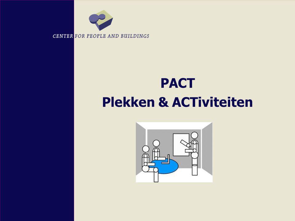 PACT Plekken & ACTiviteiten