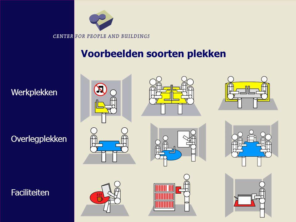 Voorbeelden soorten plekken Werkplekken Overlegplekken Faciliteiten