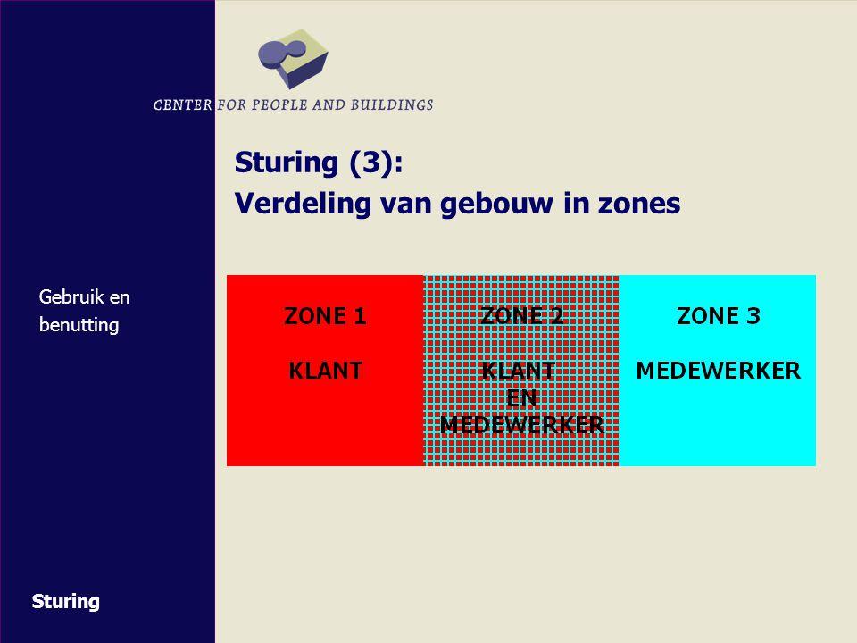 Sturing (3): Verdeling van gebouw in zones Gebruik en benutting Sturing