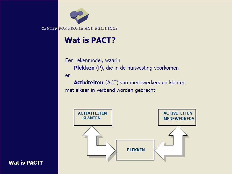 Wat is PACT.