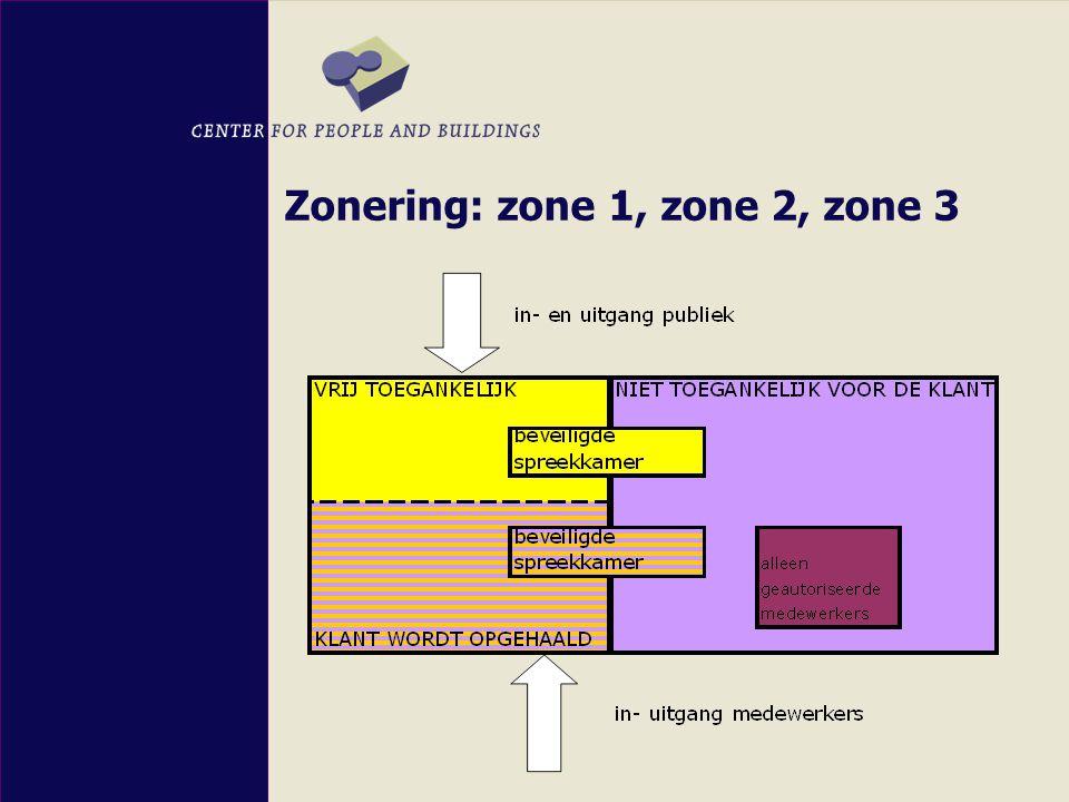 Zonering: zone 1, zone 2, zone 3