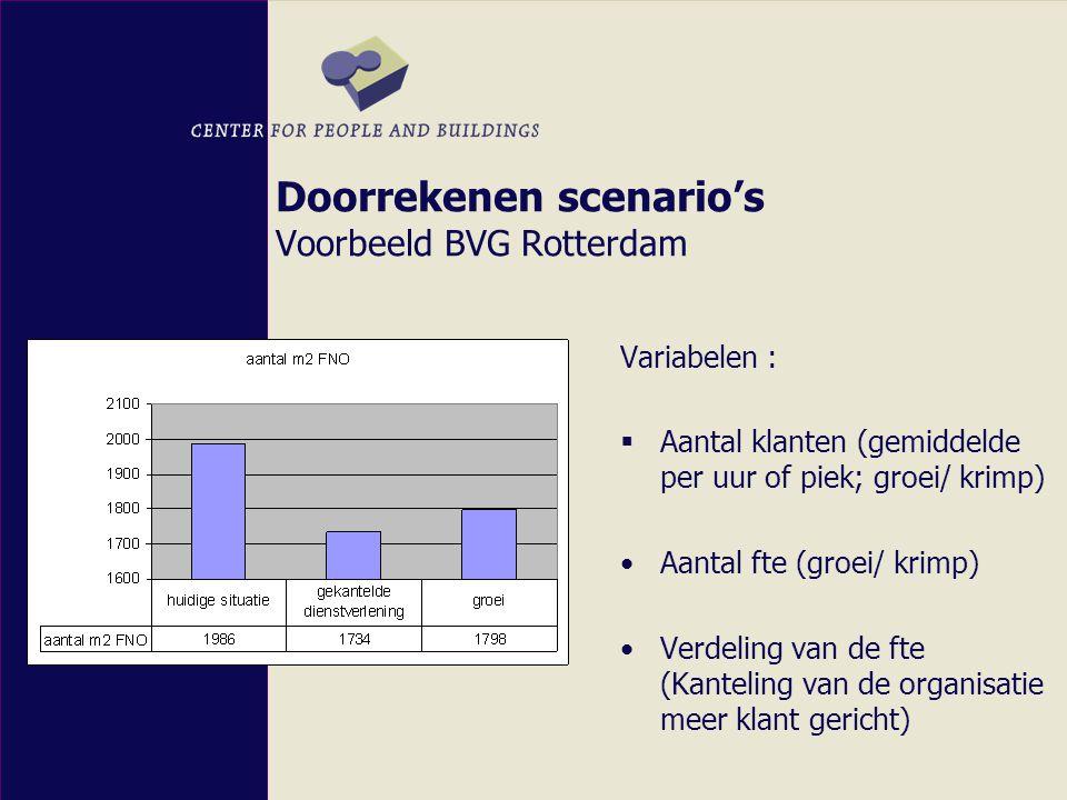 Doorrekenen scenario's Voorbeeld BVG Rotterdam Variabelen :  Aantal klanten (gemiddelde per uur of piek; groei/ krimp) Aantal fte (groei/ krimp) Verdeling van de fte (Kanteling van de organisatie meer klant gericht)