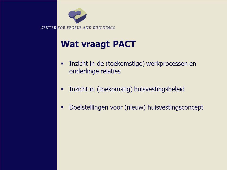 Wat vraagt PACT  Inzicht in de (toekomstige) werkprocessen en onderlinge relaties  Inzicht in (toekomstig) huisvestingsbeleid  Doelstellingen voor (nieuw) huisvestingsconcept