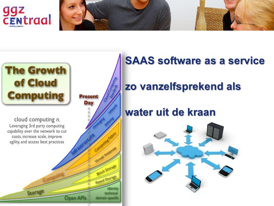SAAS software as a service zo vanzelfsprekend als water uit de kraan