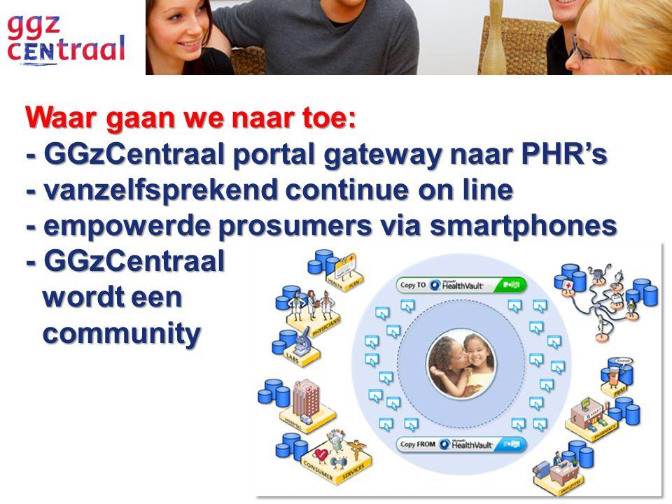 Waar gaan we naar toe: - GGzCentraal portal gateway naar PHR's - vanzelfsprekend continue on line - empowerde prosumers via smartphones - GGzCentraal wordt een wordt een community community