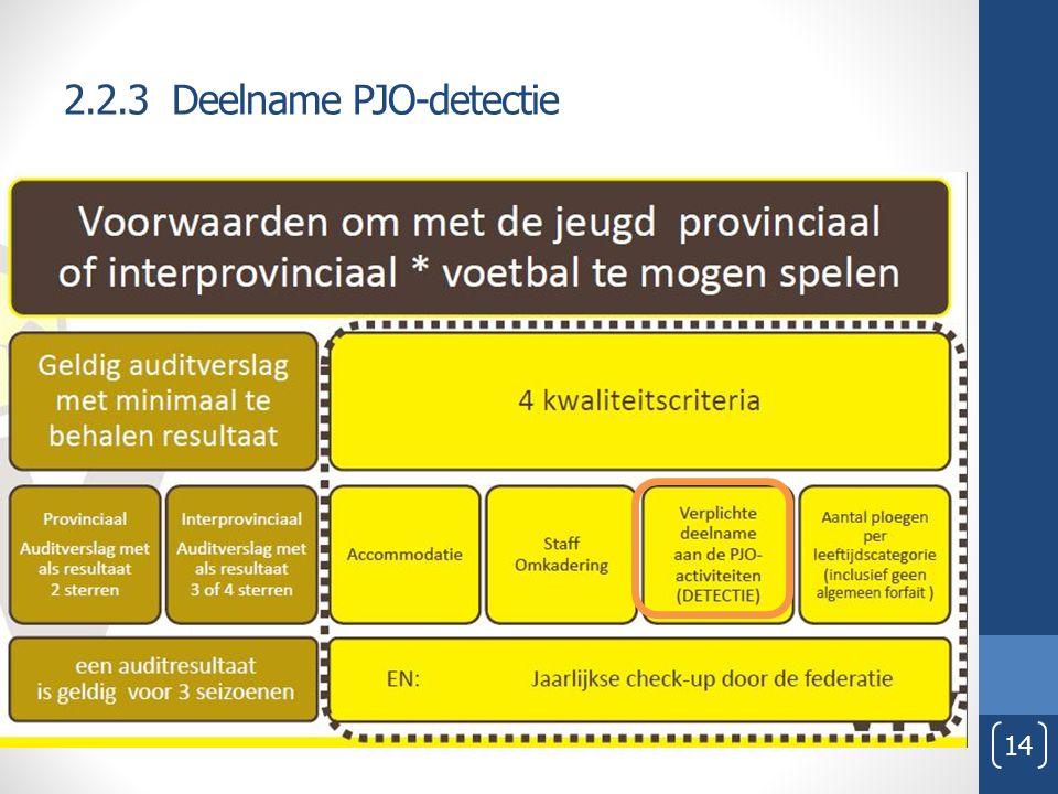 2.2.3 Deelname PJO-detectie 14