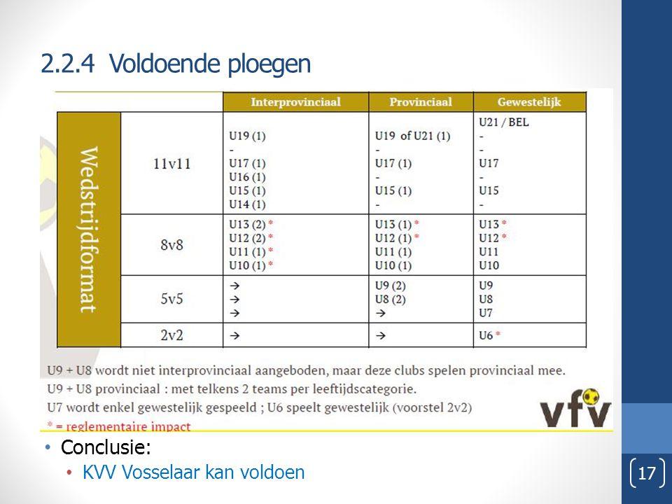 2.2.4 Voldoende ploegen Conclusie: KVV Vosselaar kan voldoen 17