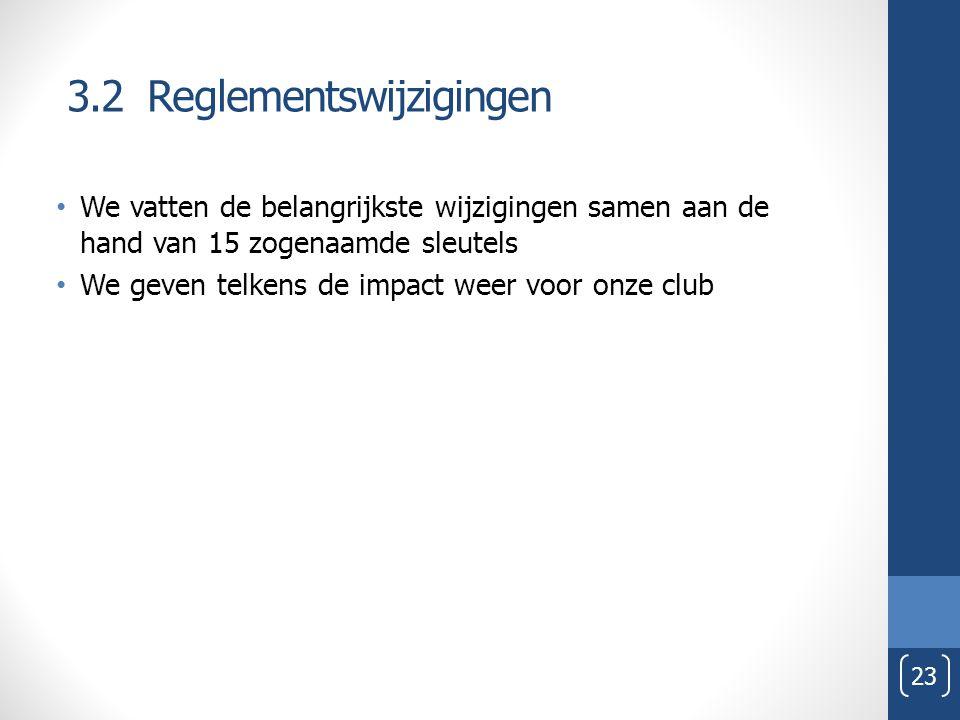 3.2 Reglementswijzigingen 23 We vatten de belangrijkste wijzigingen samen aan de hand van 15 zogenaamde sleutels We geven telkens de impact weer voor onze club