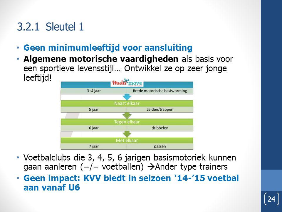 3.2.1 Sleutel 1 24 Geen minimumleeftijd voor aansluiting Algemene motorische vaardigheden als basis voor een sportieve levensstijl… Ontwikkel ze op zeer jonge leeftijd.