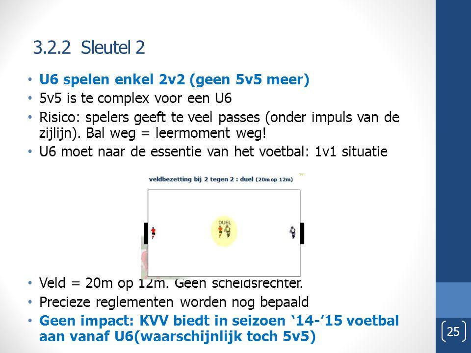 3.2.2 Sleutel 2 25 U6 spelen enkel 2v2 (geen 5v5 meer) 5v5 is te complex voor een U6 Risico: spelers geeft te veel passes (onder impuls van de zijlijn).