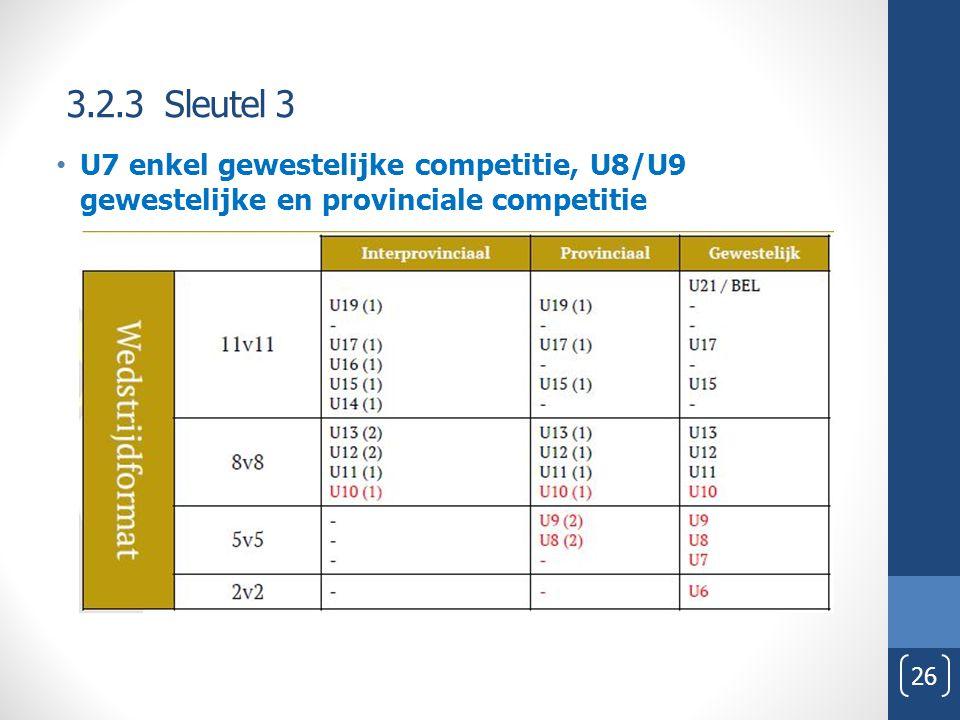 3.2.3 Sleutel 3 26 U7 enkel gewestelijke competitie, U8/U9 gewestelijke en provinciale competitie