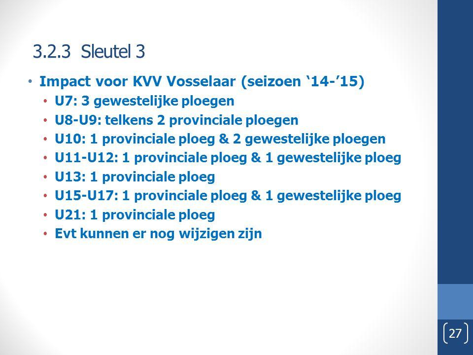 3.2.3 Sleutel 3 27 Impact voor KVV Vosselaar (seizoen '14-'15) U7: 3 gewestelijke ploegen U8-U9: telkens 2 provinciale ploegen U10: 1 provinciale ploeg & 2 gewestelijke ploegen U11-U12: 1 provinciale ploeg & 1 gewestelijke ploeg U13: 1 provinciale ploeg U15-U17: 1 provinciale ploeg & 1 gewestelijke ploeg U21: 1 provinciale ploeg Evt kunnen er nog wijzigen zijn