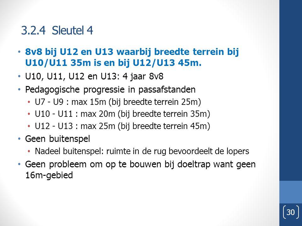 3.2.4 Sleutel 4 30 8v8 bij U12 en U13 waarbij breedte terrein bij U10/U11 35m is en bij U12/U13 45m. U10, U11, U12 en U13: 4 jaar 8v8 Pedagogische pro