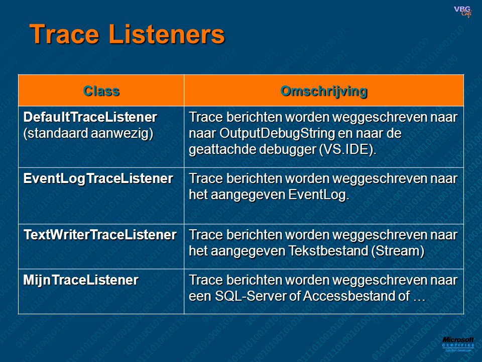 Trace Listeners ClassOmschrijving DefaultTraceListener (standaard aanwezig) Trace berichten worden weggeschreven naar naar OutputDebugString en naar de geattachde debugger (VS.IDE).