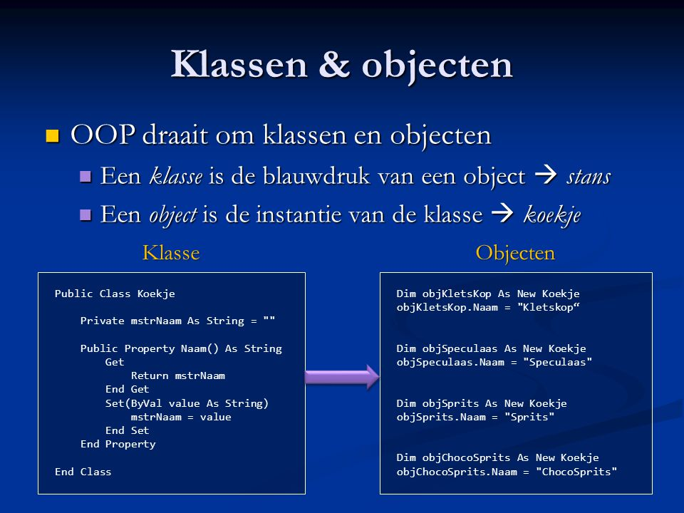 Klassen & objecten OOP draait om klassen en objecten OOP draait om klassen en objecten Een klasse is de blauwdruk van een object  stans Een klasse is de blauwdruk van een object  stans Een object is de instantie van de klasse  koekje Een object is de instantie van de klasse  koekje Public Class Koekje Private mstrNaam As String = Public Property Naam() As String Get Return mstrNaam End Get Set(ByVal value As String) mstrNaam = value End Set End Property End ClassKlasse Dim objKletsKop As New Koekje objKletsKop.Naam = Kletskop Dim objSpeculaas As New Koekje objSpeculaas.Naam = Speculaas Dim objSprits As New Koekje objSprits.Naam = Sprits Dim objChocoSprits As New Koekje objChocoSprits.Naam = ChocoSprits Objecten