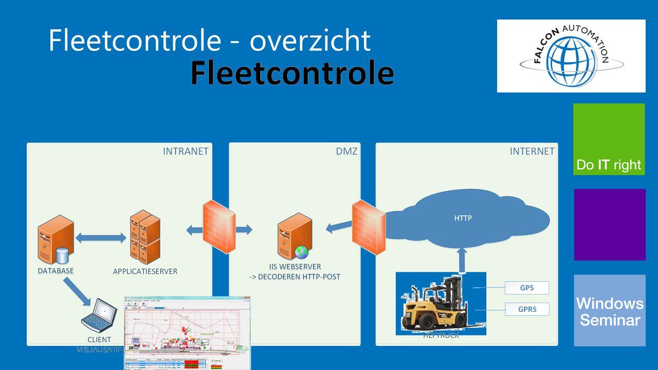 Fleetcontrole - overzicht