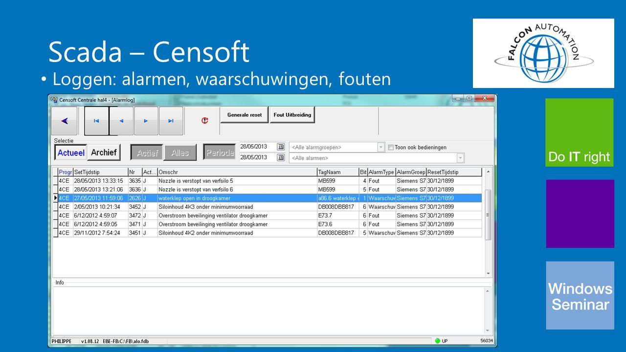 Scada - Ontwikkeling Custom componenten - overzicht