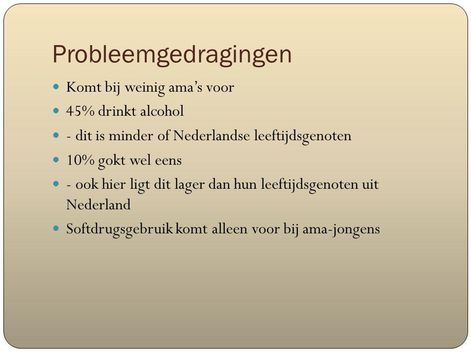 Probleemgedragingen Komt bij weinig ama's voor 45% drinkt alcohol - dit is minder of Nederlandse leeftijdsgenoten 10% gokt wel eens - ook hier ligt dit lager dan hun leeftijdsgenoten uit Nederland Softdrugsgebruik komt alleen voor bij ama-jongens