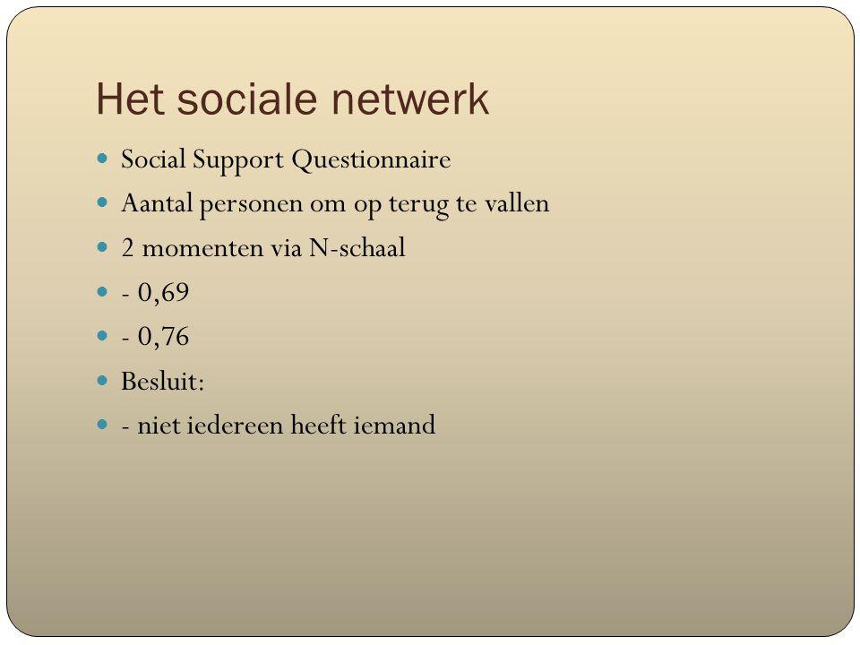 Het sociale netwerk Social Support Questionnaire Aantal personen om op terug te vallen 2 momenten via N-schaal - 0,69 - 0,76 Besluit: - niet iedereen heeft iemand