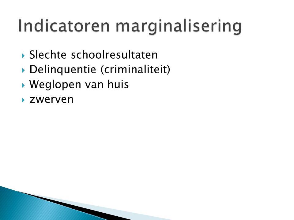  Slechte schoolresultaten  Delinquentie (criminaliteit)  Weglopen van huis  zwerven