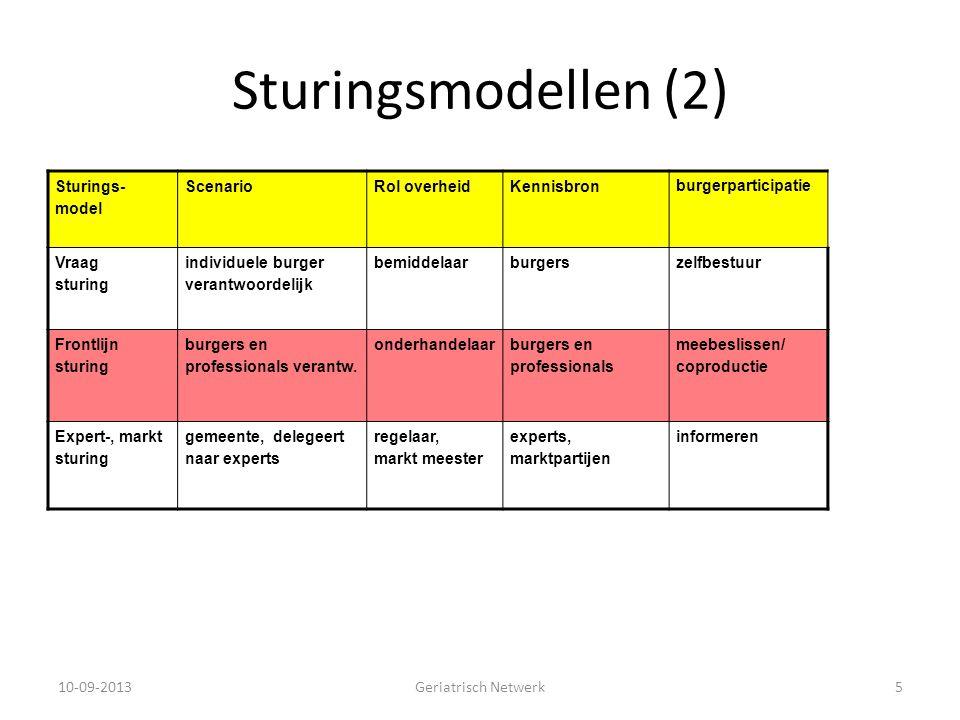 Sturingsmodellen (2) Sturings- model ScenarioRol overheidKennisbron burgerparticipatie Vraag sturing individuele burger verantwoordelijk bemiddelaarbu