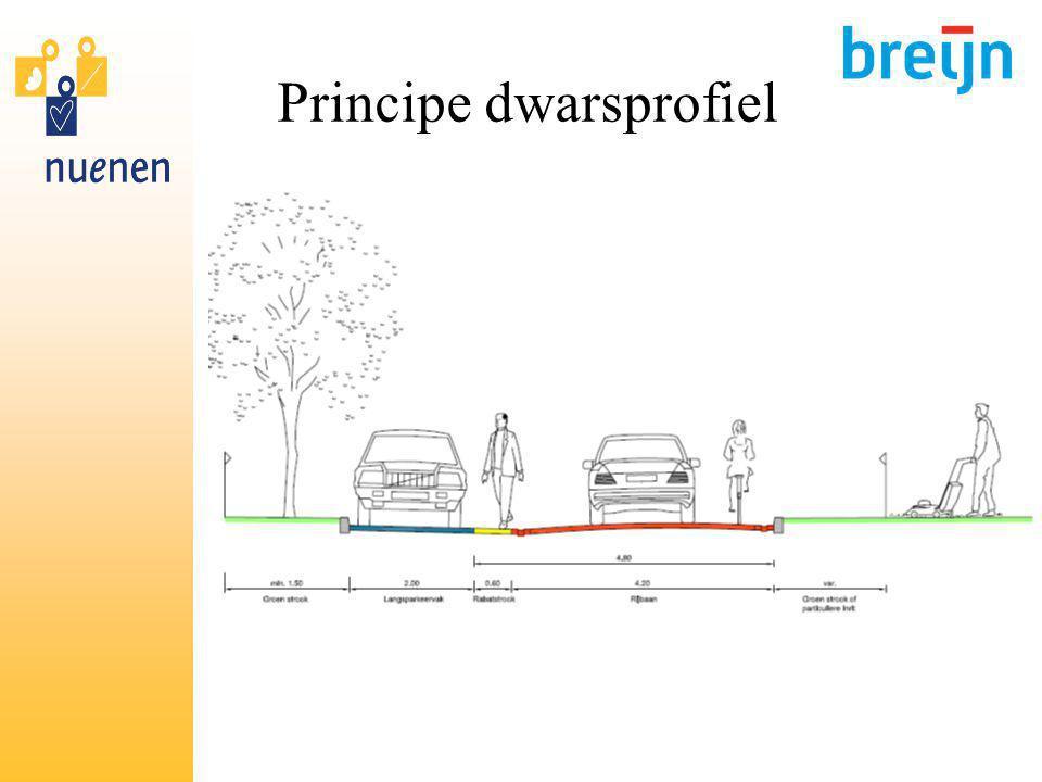 Voorbereiding Beplanting verwijderen Rooien bomen; - slechte conditie - meer duurzame inrichting (niet in verharding, vanwege nieuwe beplanting enz.)