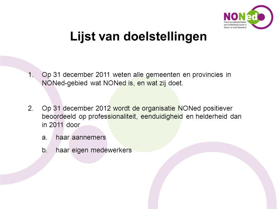 Lijst van doelstellingen 1.Op 31 december 2011 weten alle gemeenten en provincies in NONed-gebied wat NONed is, en wat zij doet. 2.Op 31 december 2012