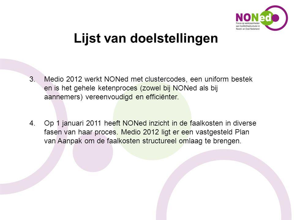 Lijst van doelstellingen 3.Medio 2012 werkt NONed met clustercodes, een uniform bestek en is het gehele ketenproces (zowel bij NONed als bij aannemers