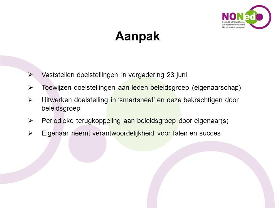 Aanpak  Vaststellen doelstellingen in vergadering 23 juni  Toewijzen doelstellingen aan leden beleidsgroep (eigenaarschap)  Uitwerken doelstelling