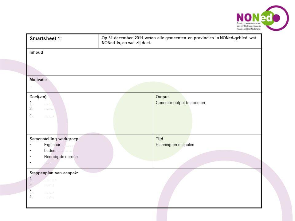 Smartsheet 1: Op 31 december 2011 weten alle gemeenten en provincies in NONed-gebied wat NONed is, en wat zij doet. Inhoud Motivatie. Doel(-en) 1.……..