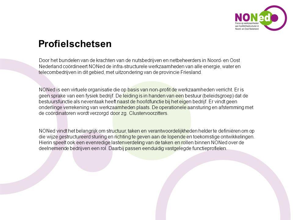Profielschetsen Door het bundelen van de krachten van de nutsbedrijven en netbeheerders in Noord- en Oost Nederland coördineert NONed de infra-structu