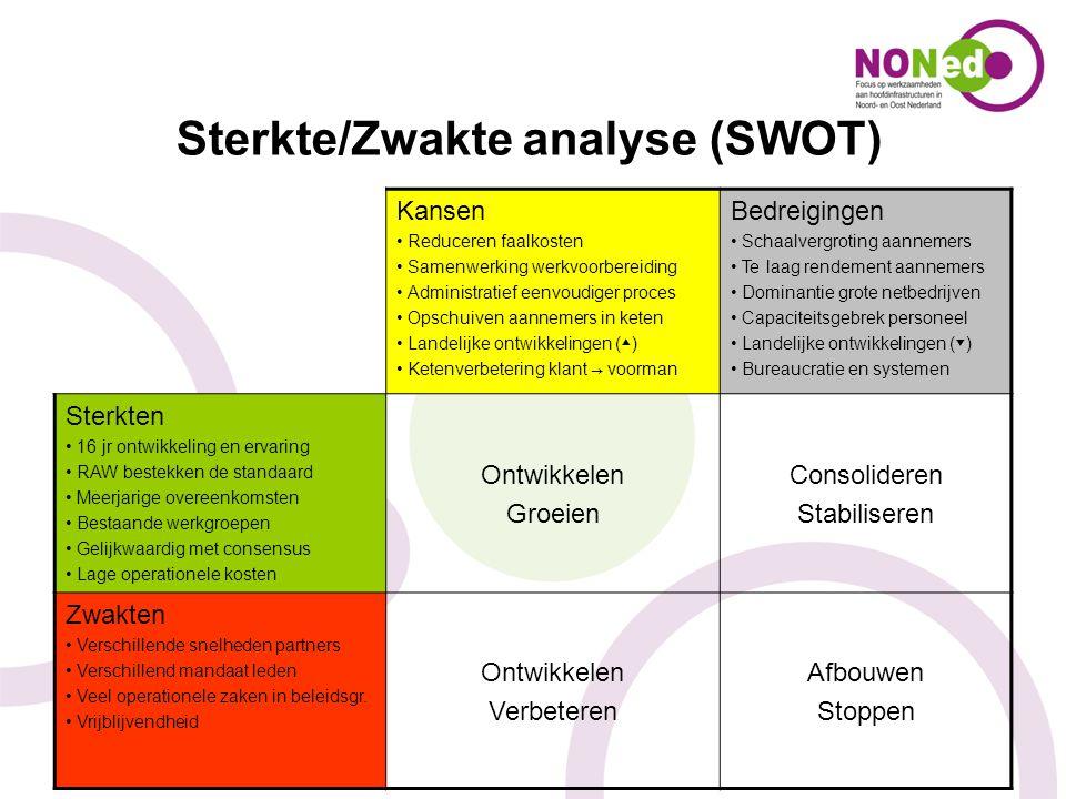 Sterkte/Zwakte analyse (SWOT) Kansen Reduceren faalkosten Samenwerking werkvoorbereiding Administratief eenvoudiger proces Opschuiven aannemers in ket